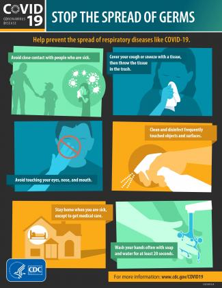 The CDC reminds how to stop the spread of germs during the coronavirus pandemic, which has claimed thousands of lives.
